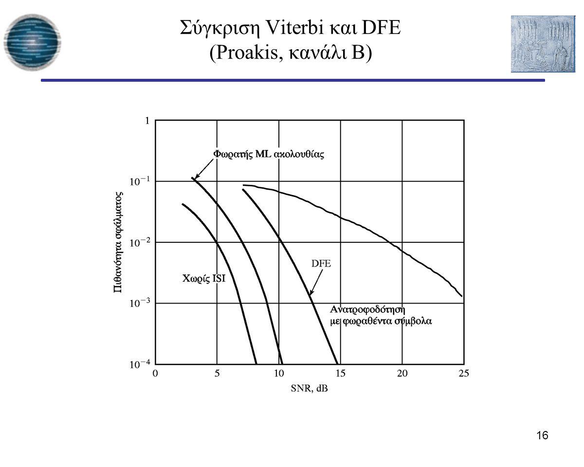 Σύγκριση Viterbi και DFE