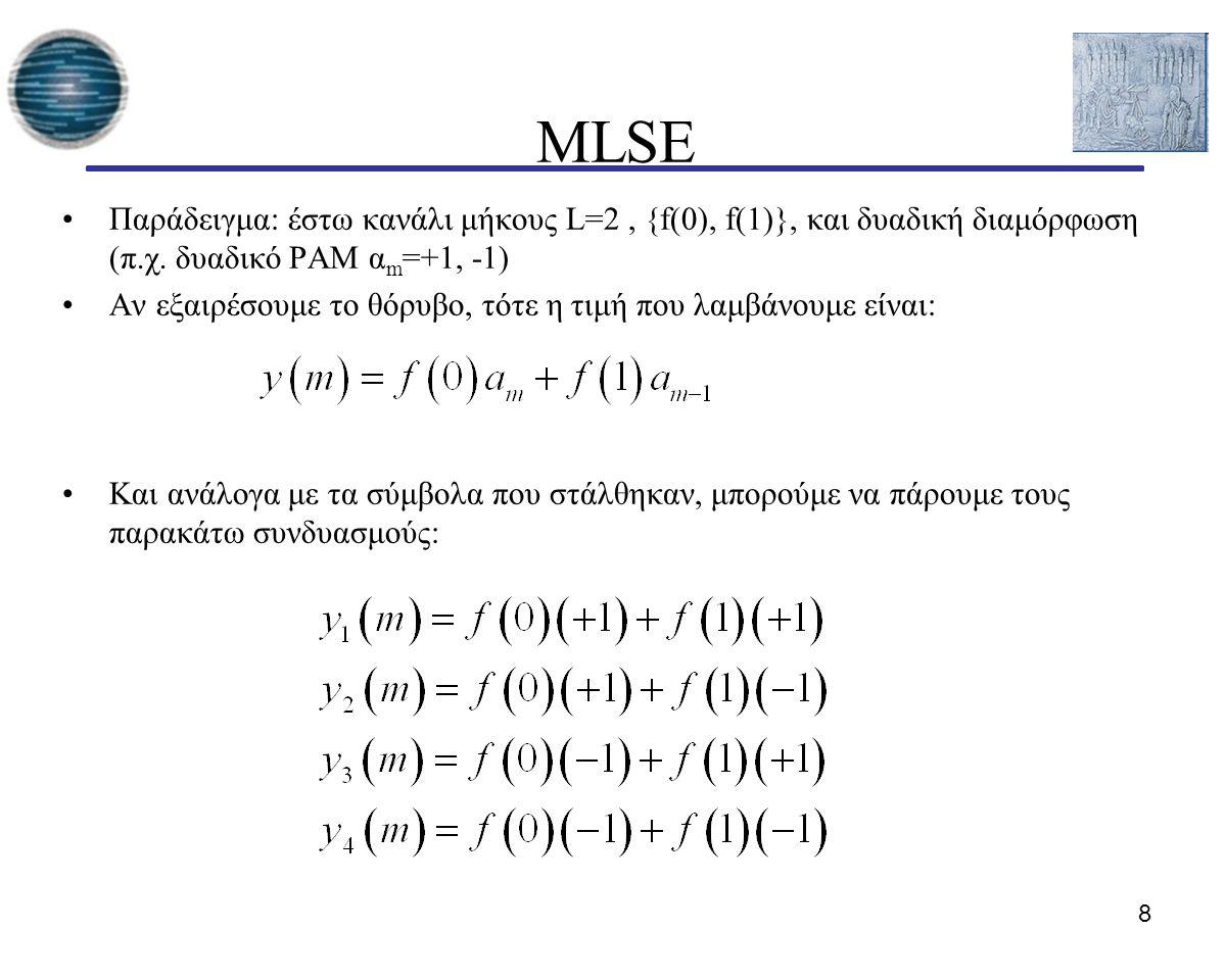 MLSE Παράδειγμα: έστω κανάλι μήκους L=2 , {f(0), f(1)}, και δυαδική διαμόρφωση (π.χ. δυαδικό PAM αm=+1, -1)