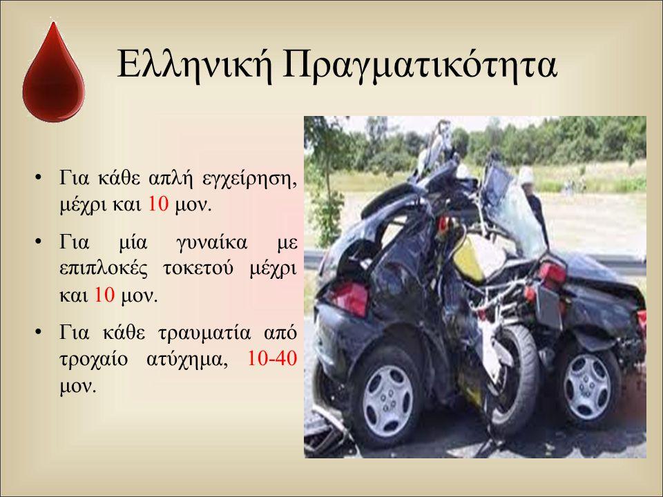 Ελληνική Πραγματικότητα