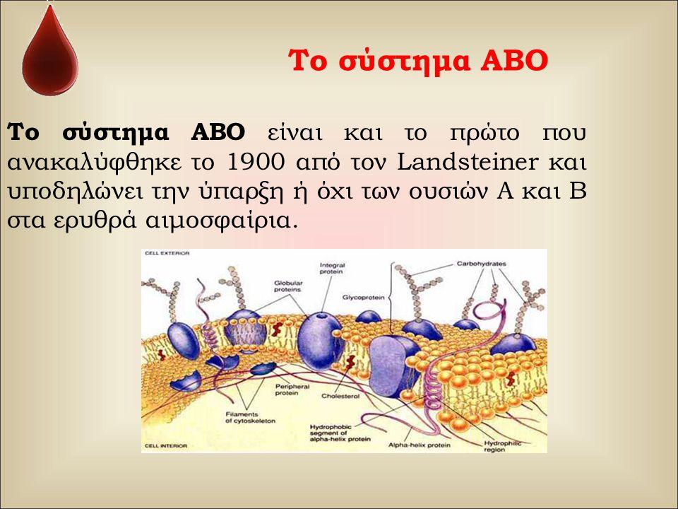 Το σύστημα ΑΒΟ