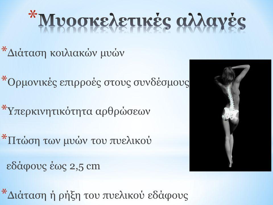 Μυοσκελετικές αλλαγές