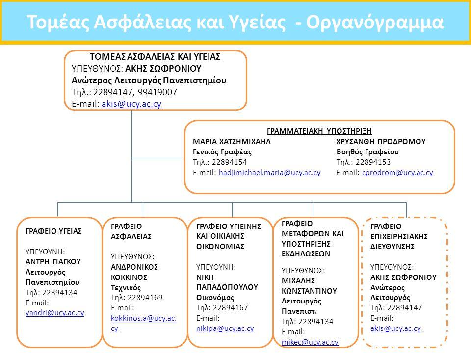 Τομέας Ασφάλειας και Υγείας - Οργανόγραμμα