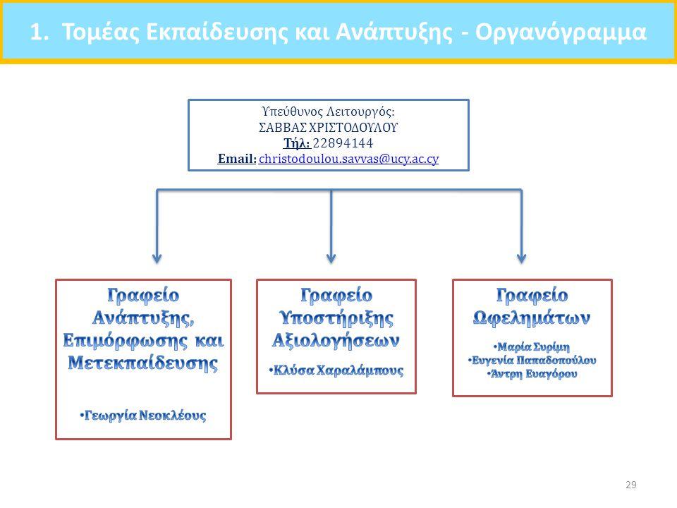 1. Τομέας Εκπαίδευσης και Ανάπτυξης - Οργανόγραμμα