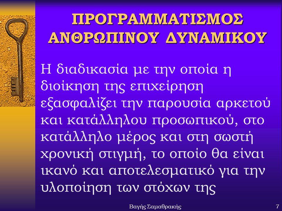 ΠΡΟΓΡΑΜΜΑΤΙΣΜΟΣ ΑΝΘΡΩΠΙΝΟΥ ΔΥΝΑΜΙΚΟΥ