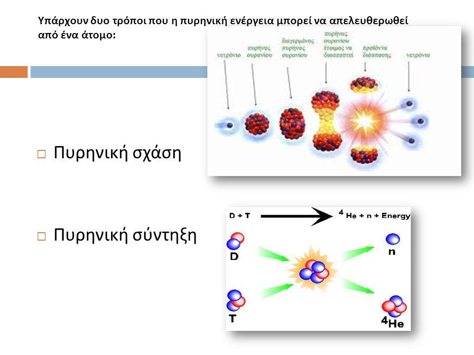 Πυρηνική σχάση Πυρηνική σύντηξη