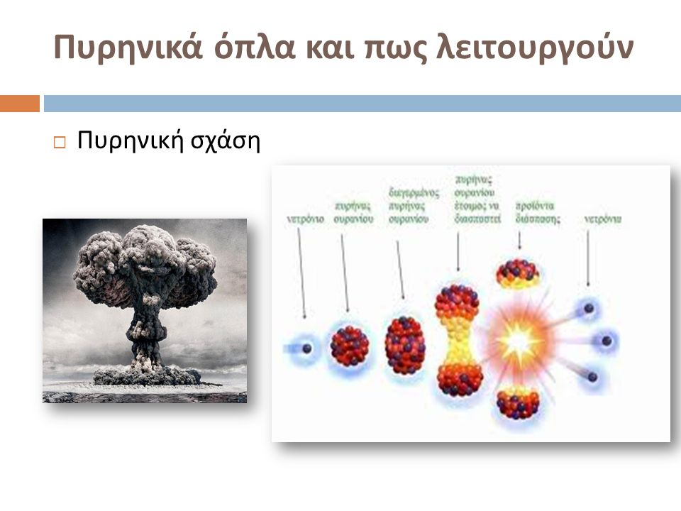 Πυρηνικά όπλα και πως λειτουργούν