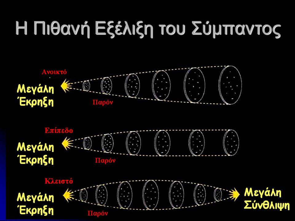 Η Πιθανή Εξέλιξη του Σύμπαντος