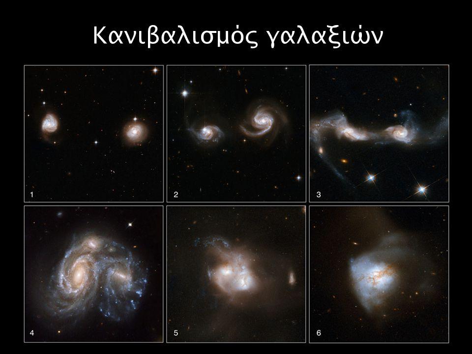 Κανιβαλισμός γαλαξιών