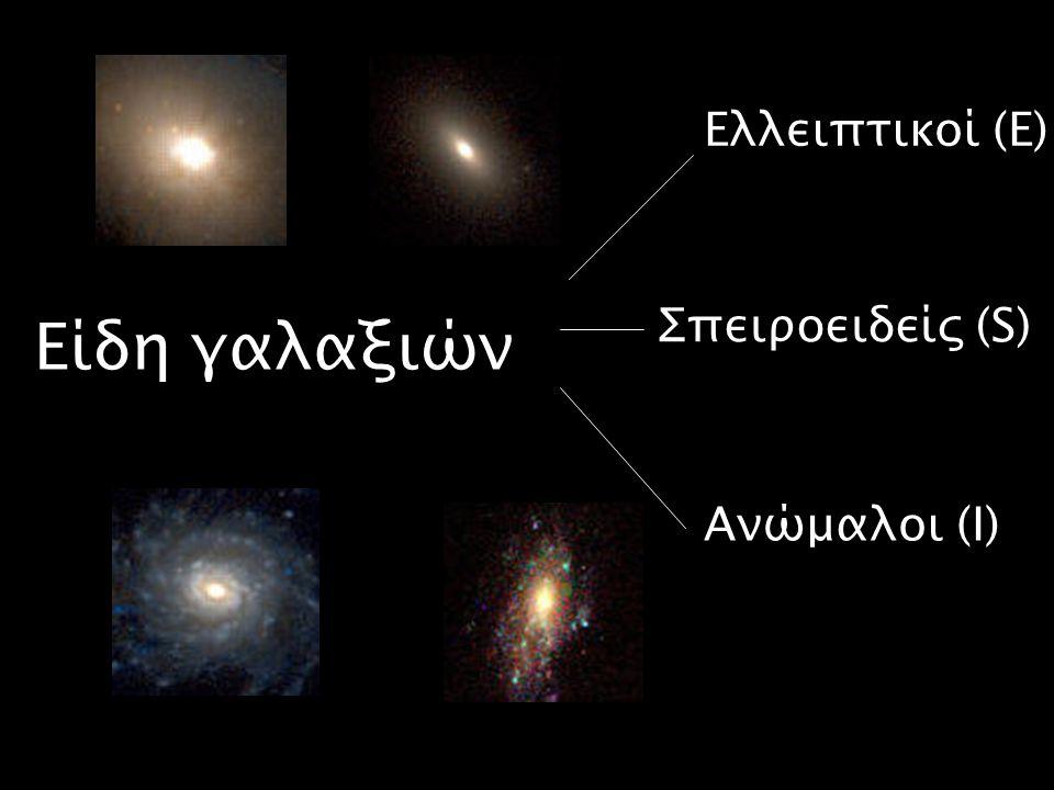 Ελλειπτικοί (Ε) Είδη γαλαξιών Σπειροειδείς (S) Ανώμαλοι (I)