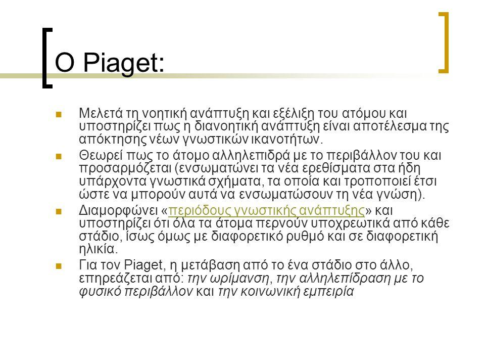 Ο Piaget: