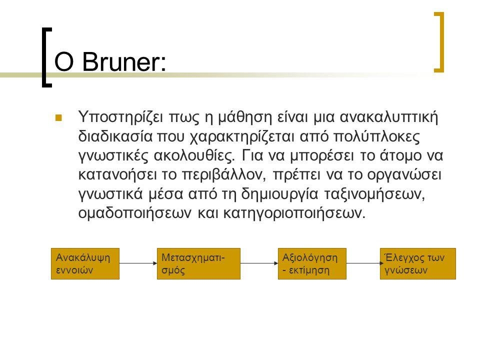 Ο Bruner: