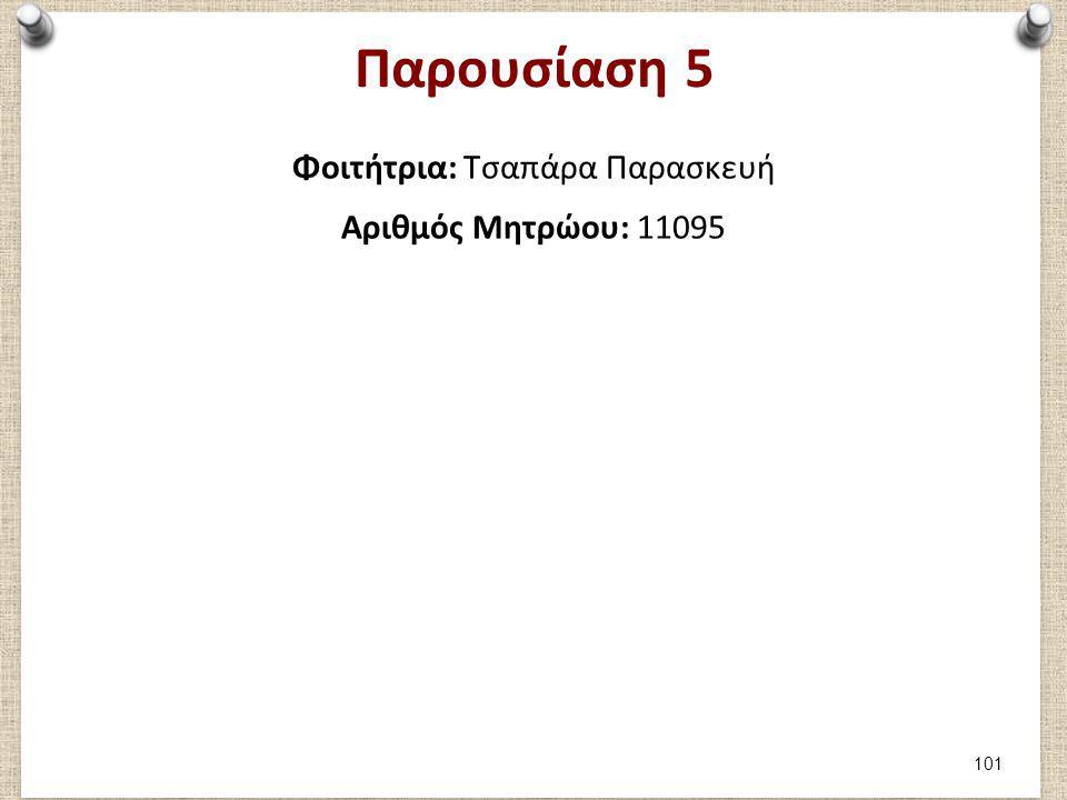 Μέρος 1: Καταγραφή 1ου παιχνιδιού Φοιτήτρια Τσαπάρα Παρασκευή