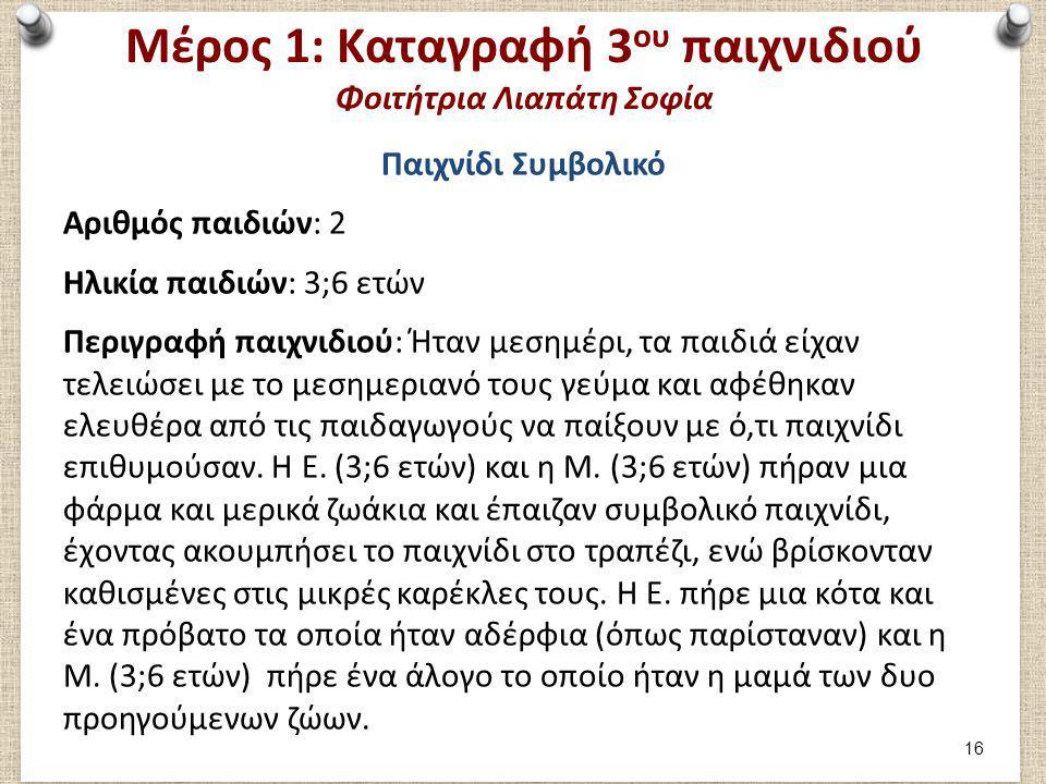 Μέρος 1: Αξιολόγηση 3ου παιχνιδιού(1α) Φοιτήτρια Λιαπάτη Σοφία