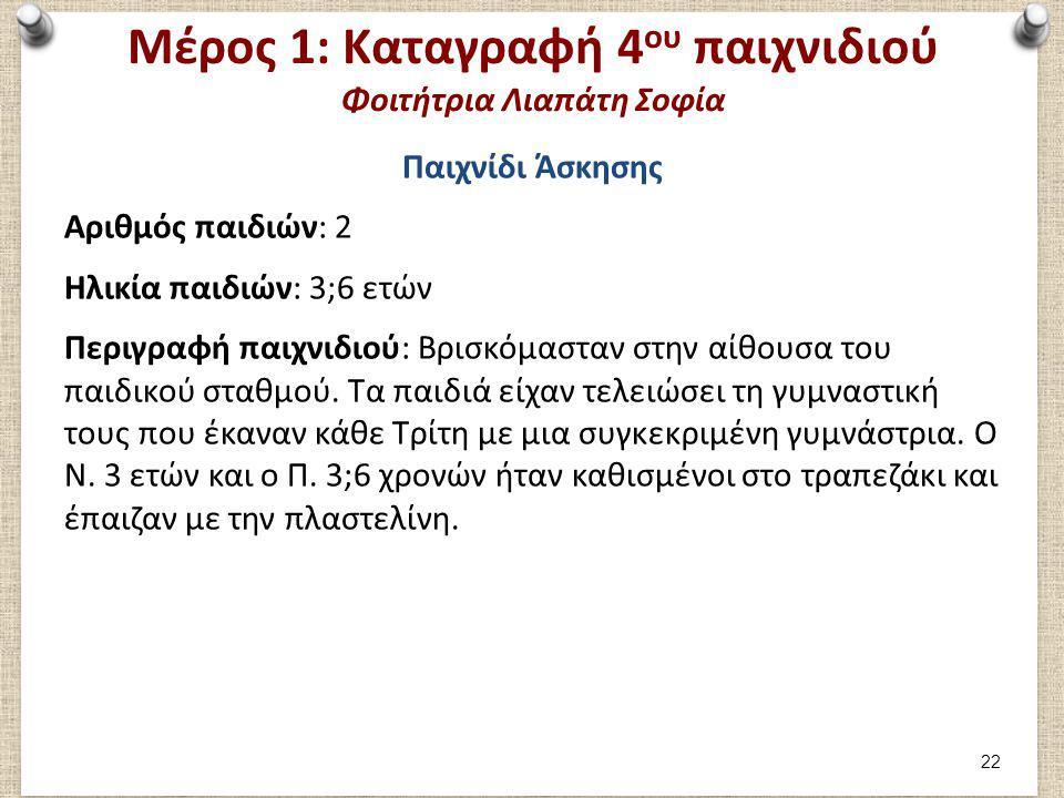 Μέρος 1: Αξιολόγηση 4ου παιχνιδιού (1α) Φοιτήτρια Λιαπάτη Σοφία