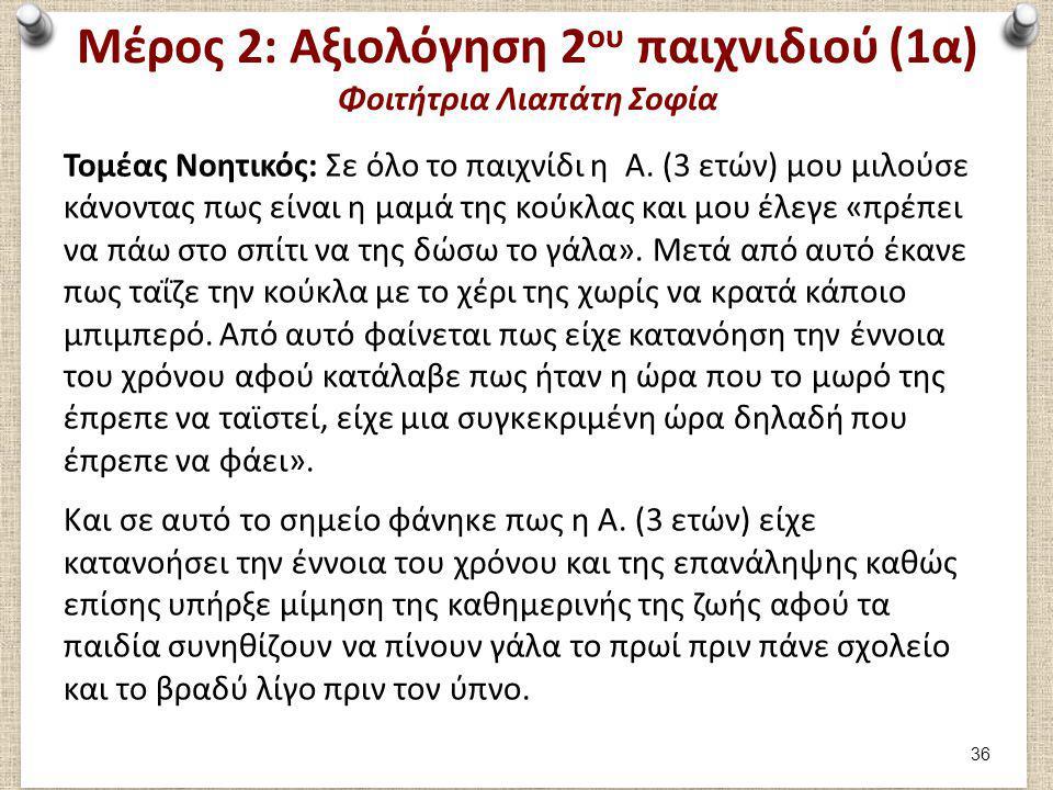 Μέρος 2: Αξιολόγηση 2ου παιχνιδιού (1α) Φοιτήτρια Λιαπάτη Σοφία