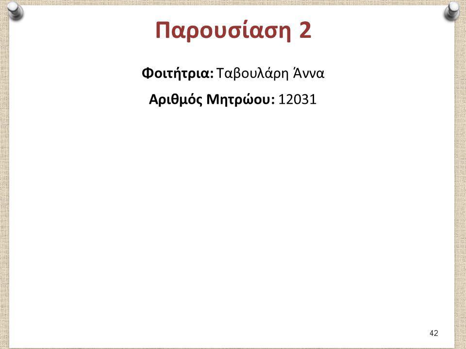 Μέρος 1: Καταγραφή 1ου παιχνιδιού Φοιτήτρια Ταβουλάρη Άννα