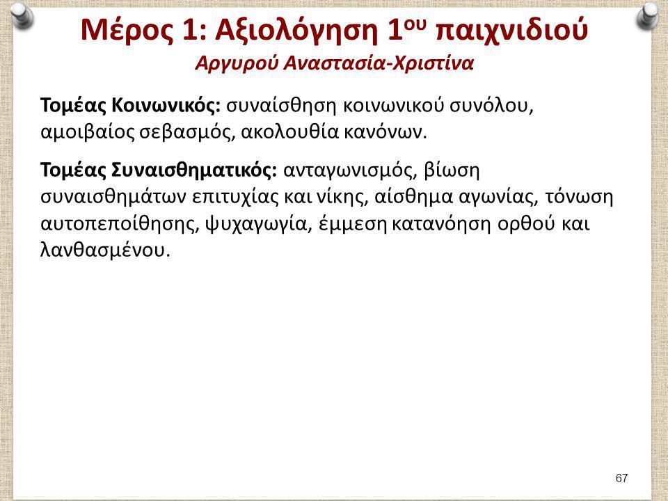 Μέρος 1: Καταγραφή 2ου παιχνιδιού Αργυρού Αναστασία-Χριστίνα