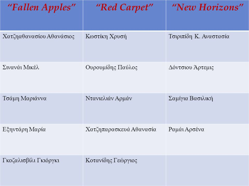 Fallen Apples Red Carpet New Horizons