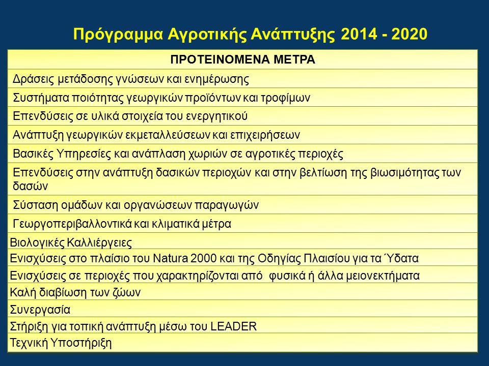 Πρόγραμμα Αγροτικής Ανάπτυξης 2014 - 2020