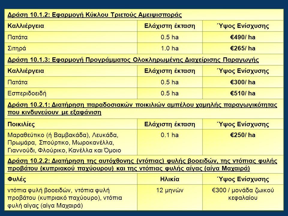 €300 / μονάδα ζωικού κεφαλαίου