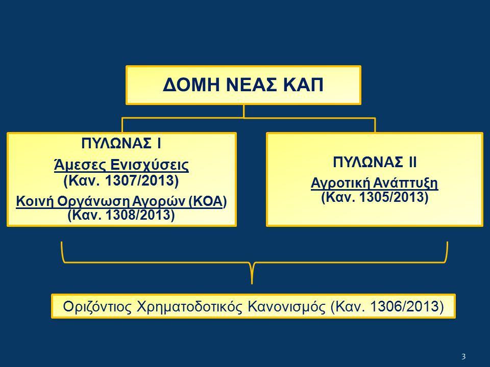 ΔΟΜΗ ΝΕΑΣ ΚΑΠ ΠΥΛΩΝΑΣ Ι Άμεσες Ενισχύσεις (Καν. 1307/2013) ΠΥΛΩΝΑΣ ΙΙ