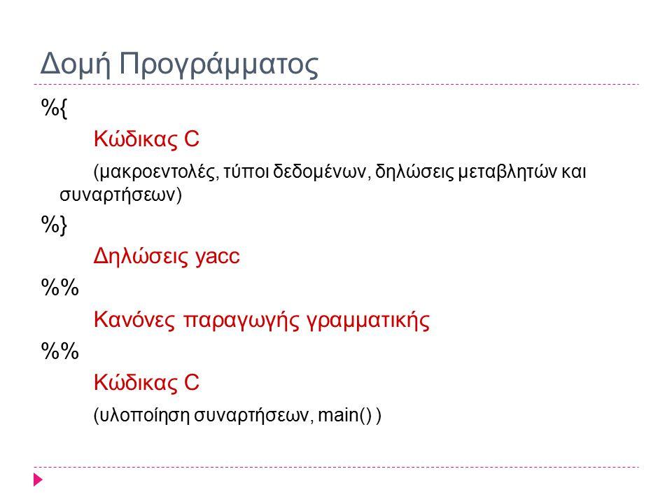 Δομή Προγράμματος %{ Κώδικας C