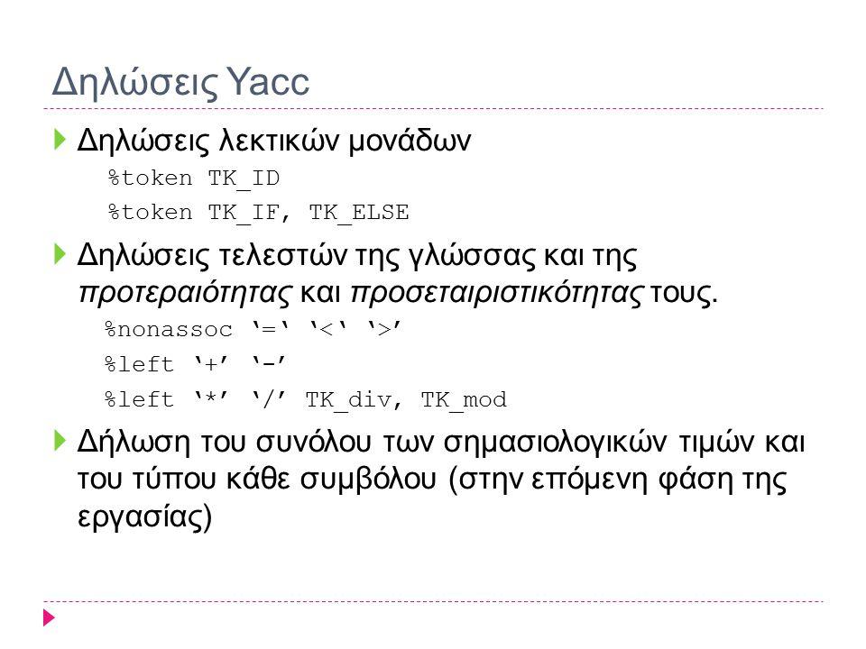 Δηλώσεις Yacc Δηλώσεις λεκτικών μονάδων