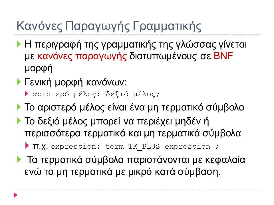Κανόνες Παραγωγής Γραμματικής