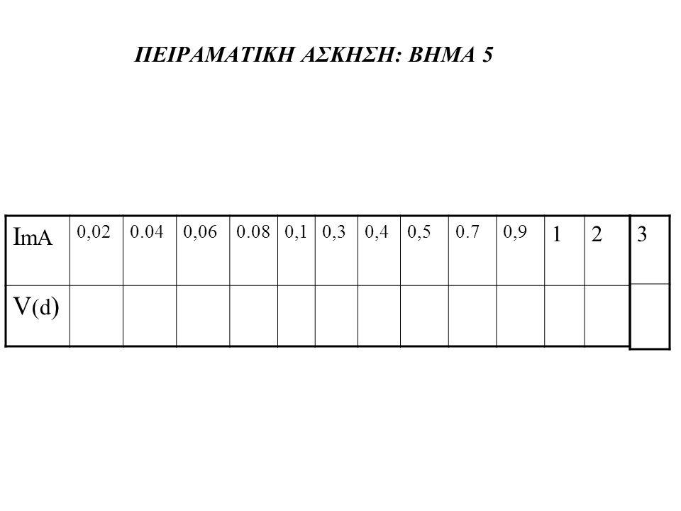 ΠΕΙΡΑΜΑΤΙΚΗ ΑΣΚΗΣΗ: BHMA 5