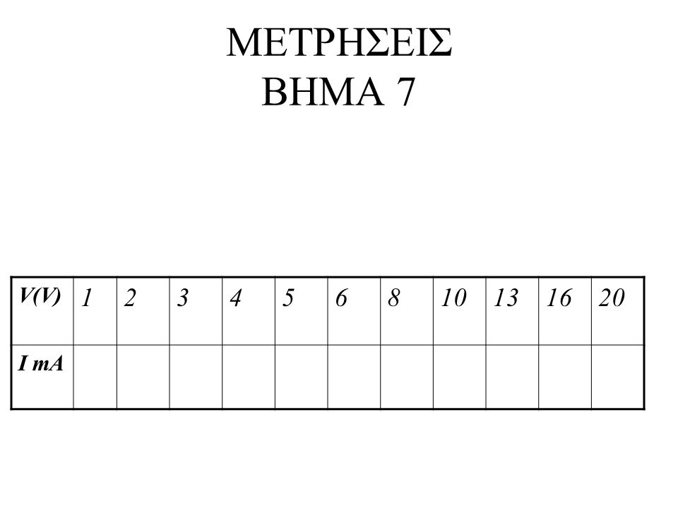 ΜΕΤΡΗΣΕΙΣ ΒΗΜΑ 7 V(V) 1 2 3 4 5 6 8 10 13 16 20 I mA