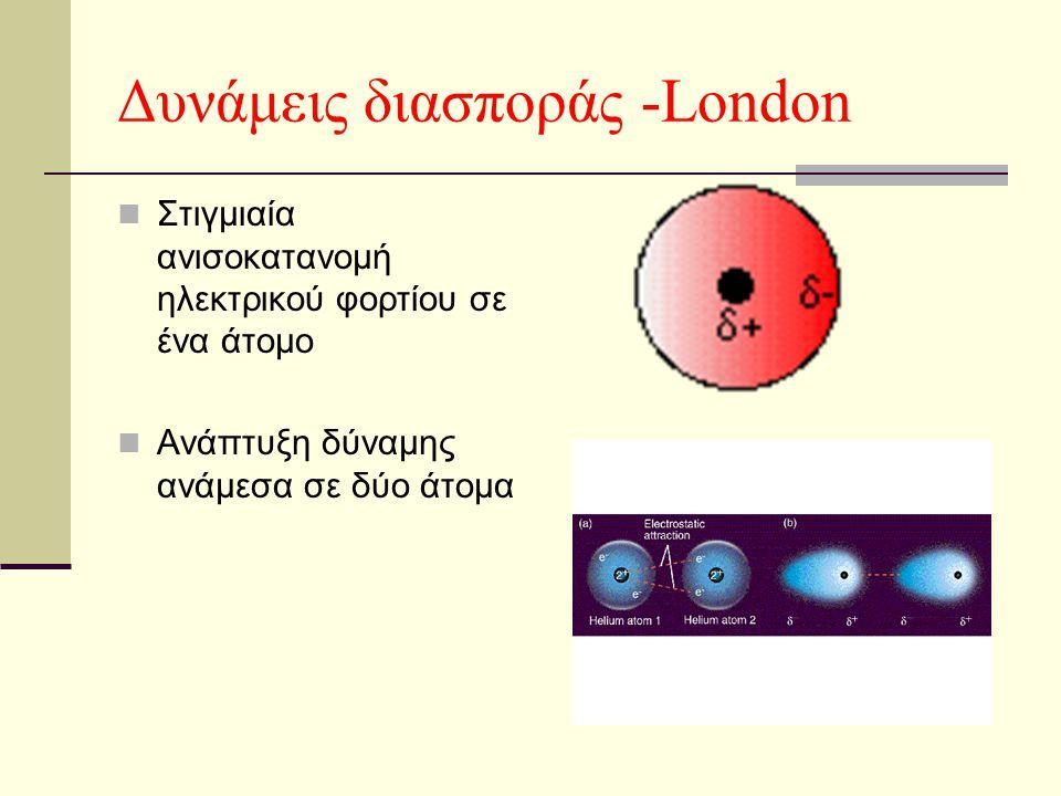 Δυνάμεις διασποράς -London
