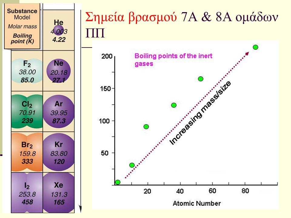 Σημεία βρασμού 7A & 8A ομάδων ΠΠ