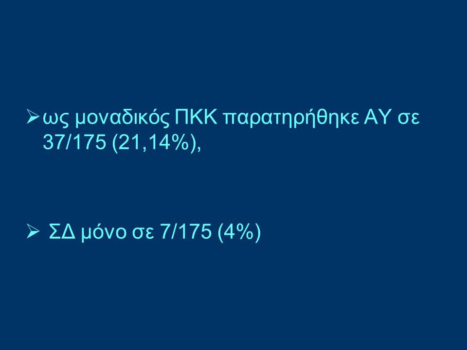 ως μοναδικός ΠΚΚ παρατηρήθηκε ΑΥ σε 37/175 (21,14%),