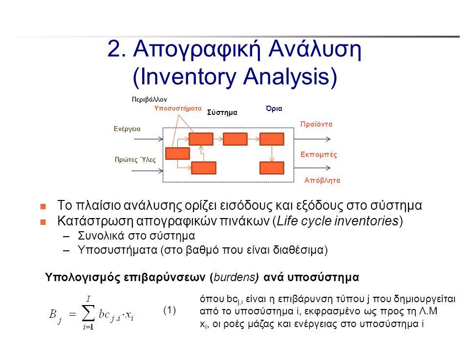 2. Απογραφική Ανάλυση (Inventory Analysis)