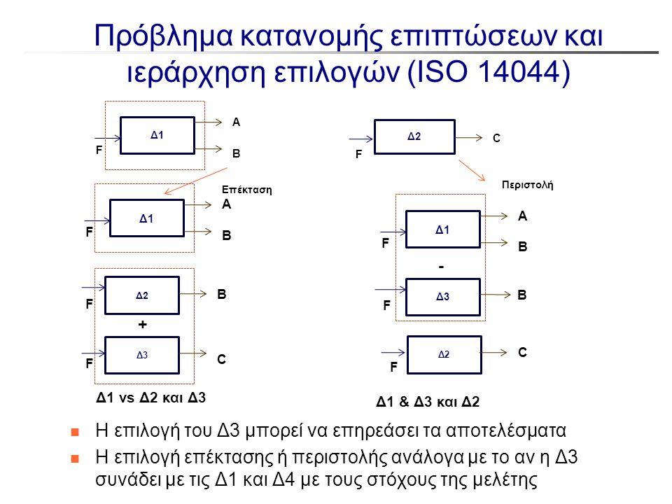 Πρόβλημα κατανομής επιπτώσεων και ιεράρχηση επιλογών (ISO 14044)