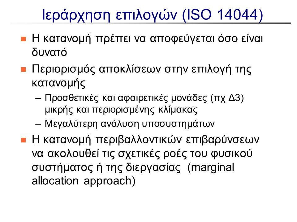 Ιεράρχηση επιλογών (ISO 14044)