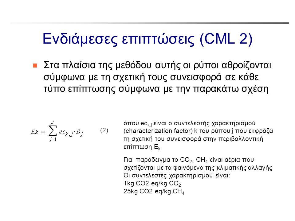 Ενδιάμεσες επιπτώσεις (CML 2)