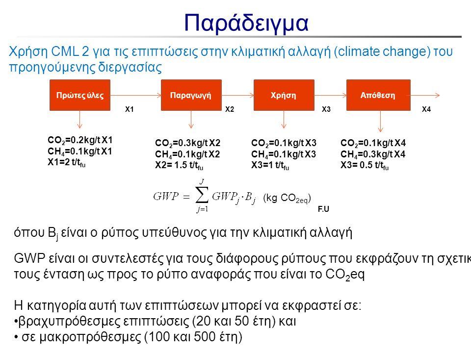 Παράδειγμα Χρήση CML 2 για τις επιπτώσεις στην κλιματική αλλαγή (climate change) του προηγούμενης διεργασίας.