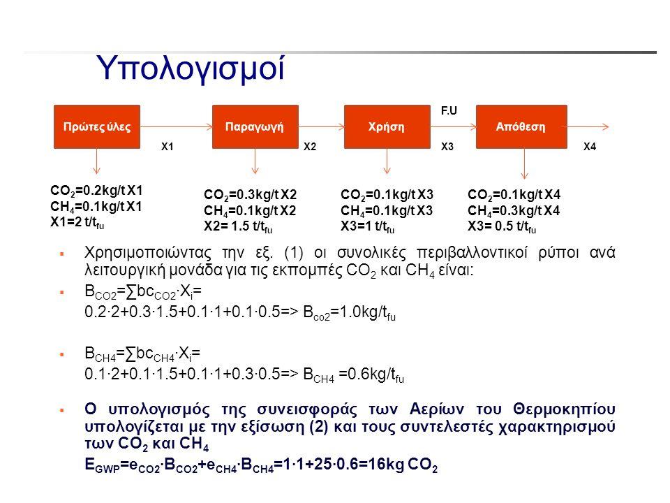 Υπολογισμοί F.U. Πρώτες ύλες. Παραγωγή. Χρήση. Απόθεση. X1. X2. X3. X4. CO2=0.2kg/t Χ1. CH4=0.1kg/t Χ1.