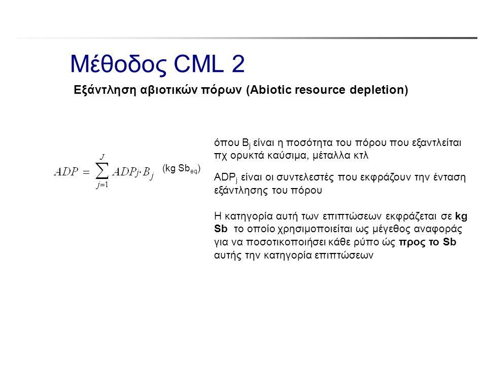 Μέθοδος CML 2 Εξάντληση αβιοτικών πόρων (Abiotic resource depletion)