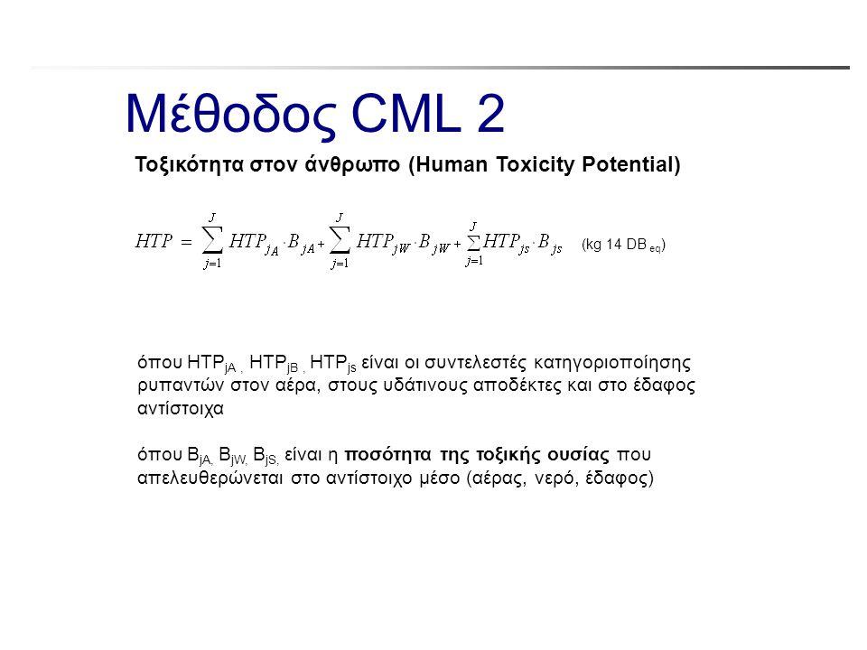 Μέθοδος CML 2 Τοξικότητα στον άνθρωπο (Human Toxicity Potential)