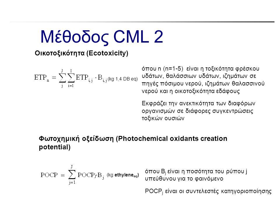Μέθοδος CML 2 Οικοτοξικότητα (Ecotoxicity)