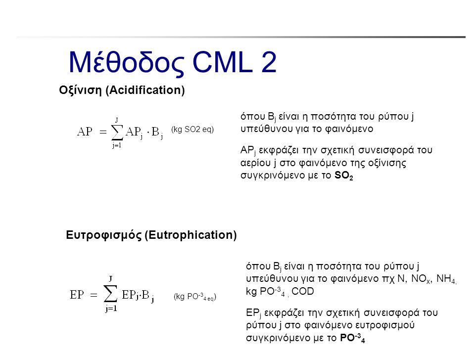 Μέθοδος CML 2 Οξίνιση (Acidification) Ευτροφισμός (Eutrophication)