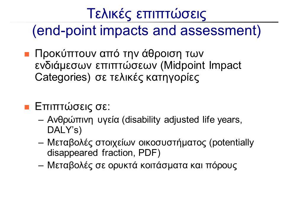 Τελικές επιπτώσεις (end-point impacts and assessment)