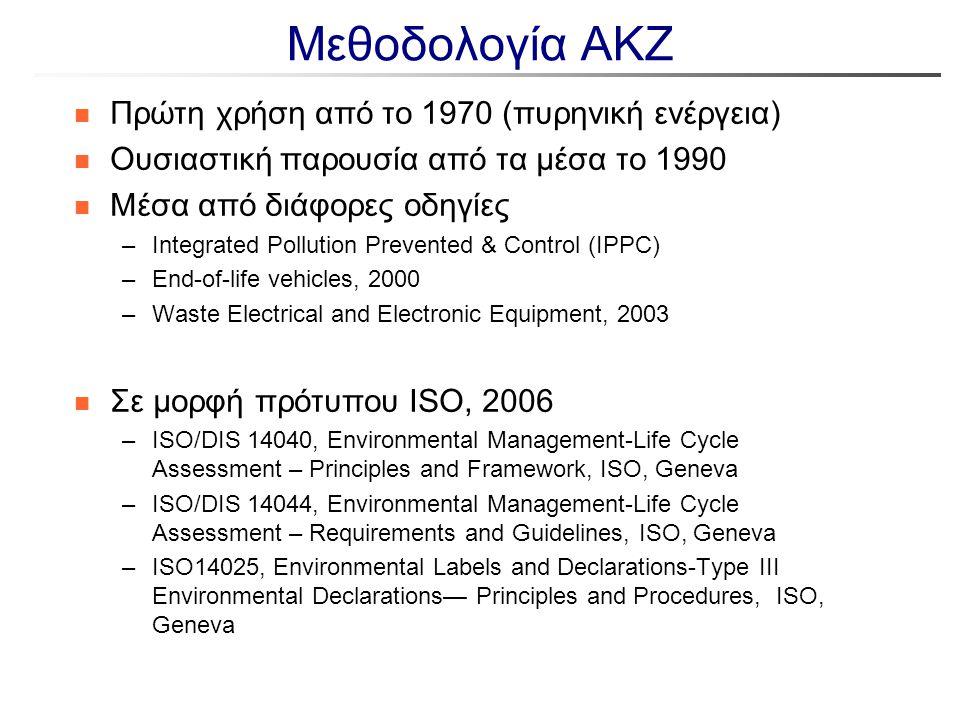 Μεθοδολογία ΑΚΖ Πρώτη χρήση από το 1970 (πυρηνική ενέργεια)