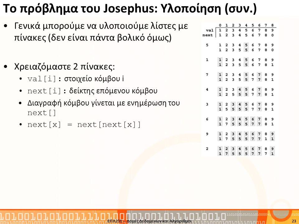 Το πρόβλημα του Josephus: Υλοποίηση (συν.)