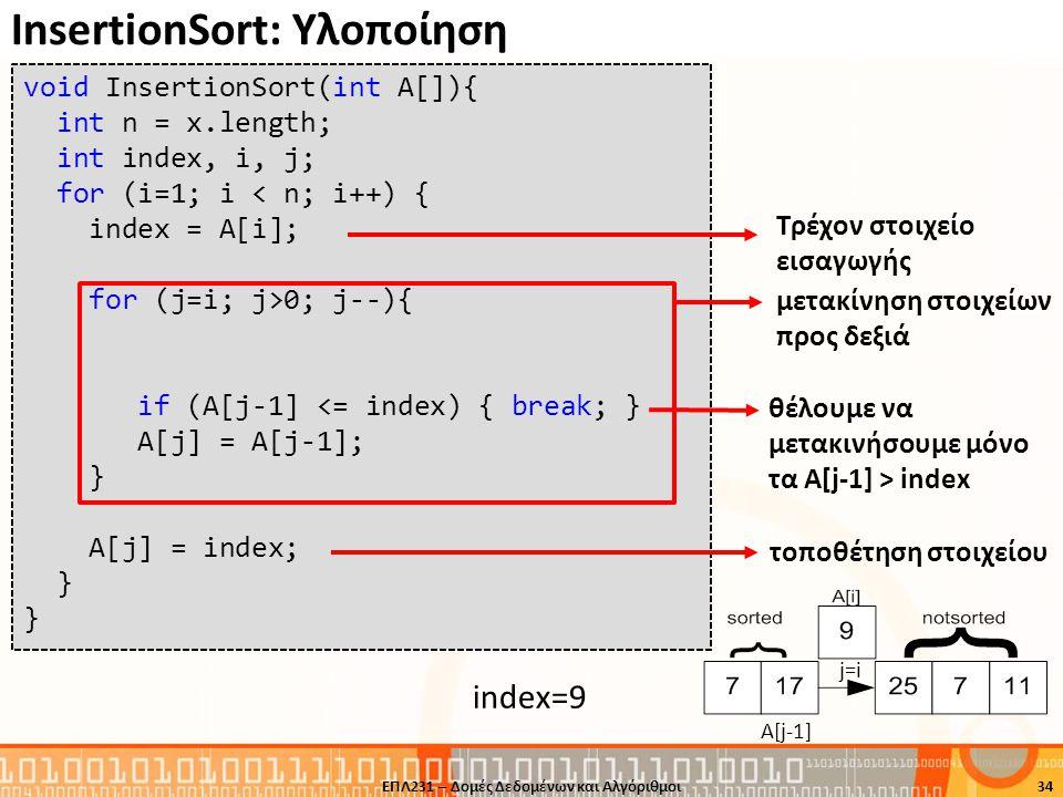 InsertionSort: Υλοποίηση