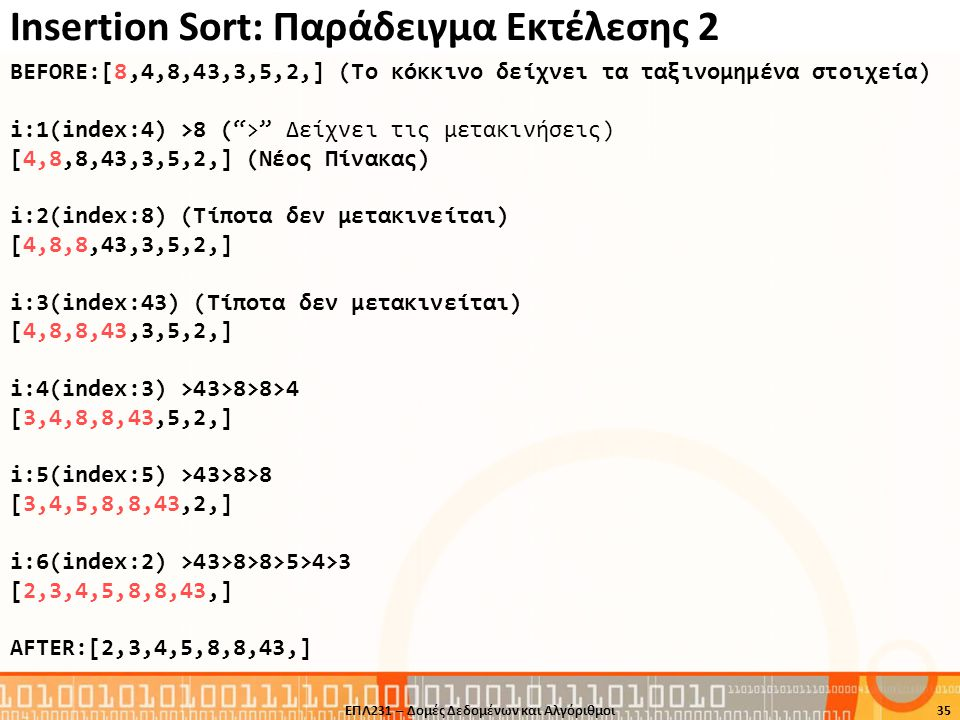 Insertion Sort: Παράδειγμα Εκτέλεσης 2