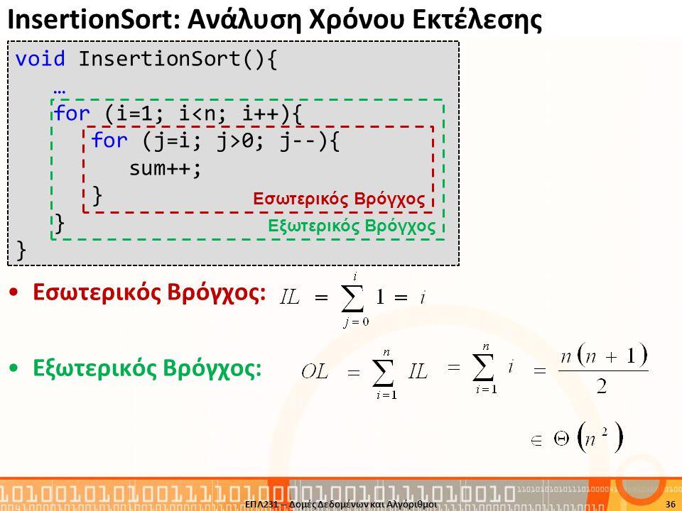 InsertionSort: Ανάλυση Χρόνου Εκτέλεσης