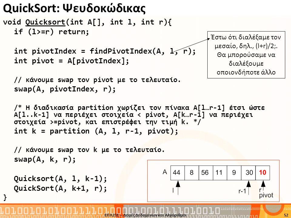 QuickSort: Ψευδοκώδικας